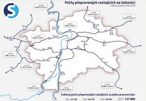 Mapa sítě vlakových linek PID s počty cestujících. Foto: Ropid