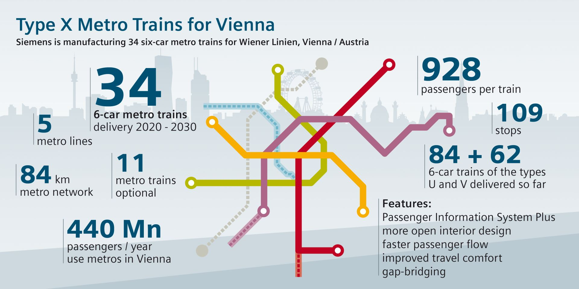 Infografika k novému metru. Foto: Siemens