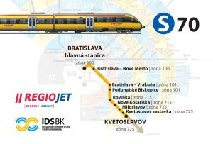 Trasy vlaků RegioJet v IDS BK. Foto: RegioJet