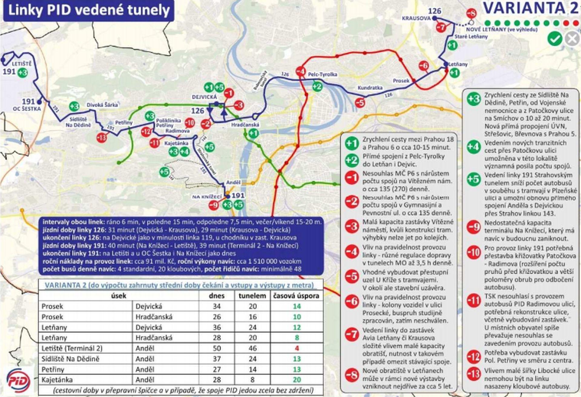 Plán možné sítě expresních autobusových linek v městských tunelech. Varianta 2 vyšla v hodnocení jako nejvýhodnější. Foto: Ropid