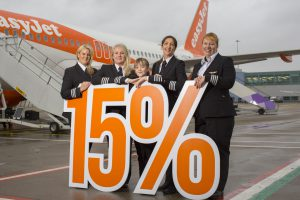 Pilotky společnosti easyJet. Foto: easyJet
