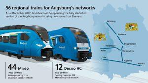 Plán sítě linek, které převezme Go-Ahead. Foto: Siemens