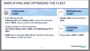 Plány na změny ve flotile Air France a KLM. Foto: AF-KLM
