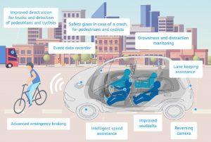 Chystané povinné prvky výbavy v autech. Foto: EK