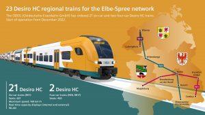 Mapa linek, kam ODEG nasadí nové jednotky Siemens Desiro HC. Foto: Siemens