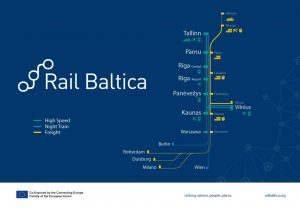 Trasa Rail Baltica.