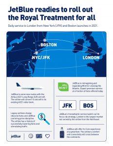 Infografika JetBlue k novým linkám do Evropy. Foto: JetBlue