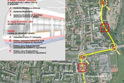Rozšiřování tramvajové trati na jih Olomouce. Foto: Olomouc.cz
