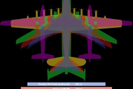 Porovnání rozpětí největších letadel na světě. Foto: Wikimedia Commons