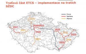 Aktuální stav provozu a plánu pokrytí ETCS na české železnici