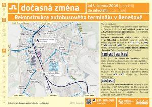 Přehled změn ve veřejné dopravě kvůli rekonstrukci autobusového nádraží v BenešověPřehled změn ve veřejné dopravě kvůli rekonstrukci autobusového nádraží v Benešově