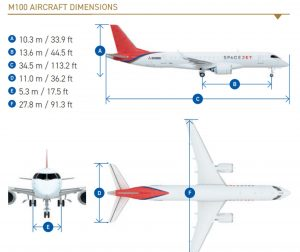 Rozměry nového letadla SpaceJet M100. Foto: Mitsubishi
