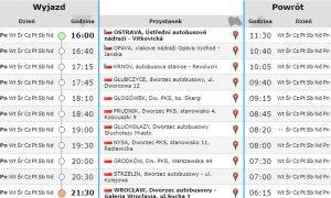Jízdní řád linky Ostrava - Vratislav