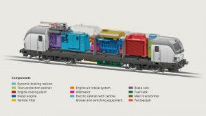 Siemens Vectron Dual Mode. Foto: Siemens