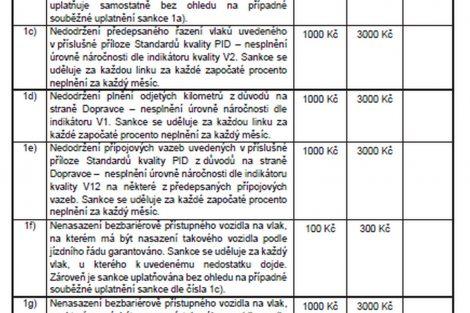 Sankce za nedodržování standardů kvality v rámci PID ve smlouvě s Českými drahami