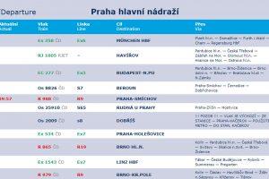 Ukázka nového informačního systému o odjezdech a příjezdech vlaků VITAMIN