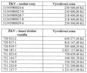 Ceník vozidel z nabídky ČD Cargo. Pramen: ČD Cargo