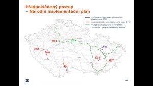 Plán zavádění ETCS na české železnici. Foto. Správa železnic