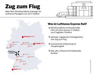 Mapa sítě Lufthansa Express Rail. Foto: DB