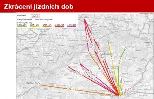 Předpokládané jízdní doby pro spojení VRT Praha - Drážďany. Foto: Cedop