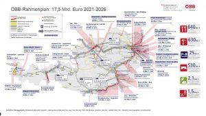 Plán investic ÖBB na léta 2021 až 2026. Pramen: ÖBB