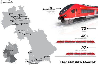 Mapa nasazení jednotek Pesa Link v Německu