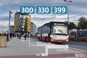 Linka Praha - Kladno. Pramen: ROPID
