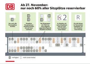 Infografika k novému opatření o omezení kapacity vlaků DB. Foto: Deutsche Bahn