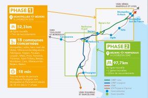 Trasa nového úseku vysokorychlostní tratě na jihu. Foto: SNCF Réseau