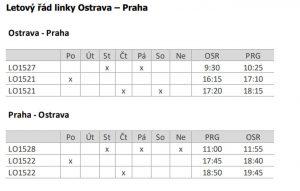 Letový řád Ostrava - Praha
