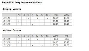 Letový řád Ostrava - Varšava