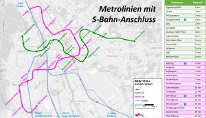 Plán metra ve Štýrském Hradci. Pramen: FB Štýrský Hradec/Strohecker Architekten/Newages
