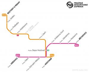 Městské železniční linky v Praze od prosince 2024. Pramen: ROPID