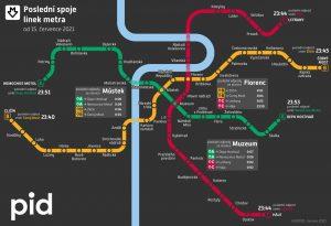 Poslední odjezdy metra od 15.7. 2021