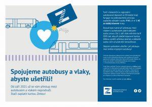 Infografika k rozšíření placení kartou Zetka do vlaků. Foto: IDZK