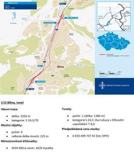 Trasa tunelu v Bílině. Foto: bilina.cz