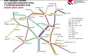 Plánované nasazení vlaků v Královéhradeckém kraji na jednotlivé tratě