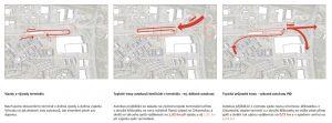 Navrhované řešení autobusové dopravy na Černém Mostě. Foto: re: architekti